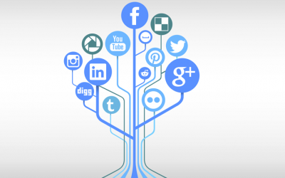 How to use social media as a recruitment tool